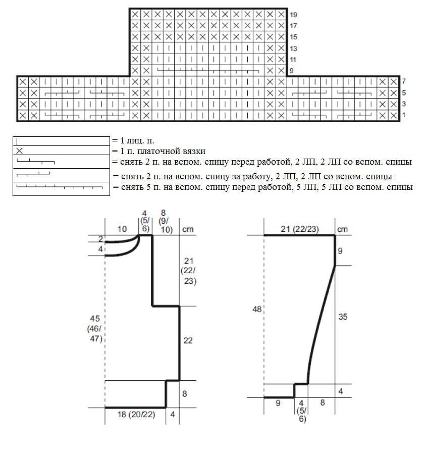 Как вязать квадратную пройму крючком
