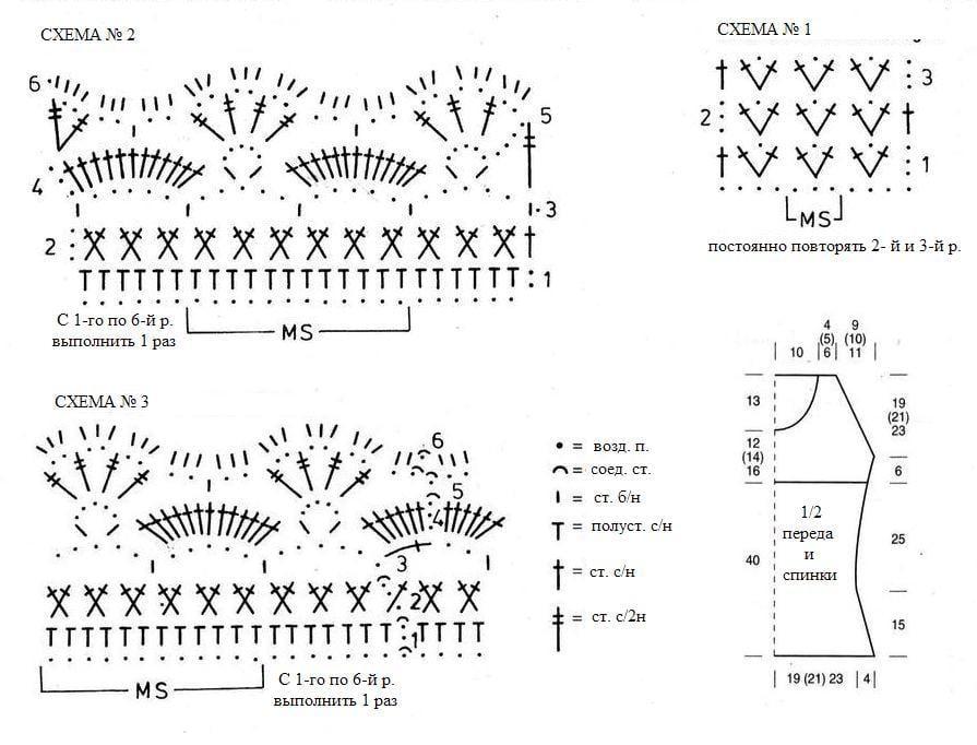 Схема узора для топа с кружевной отделкой и шарфа