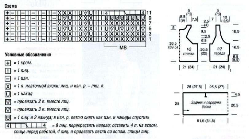 Cхема топа с ажурной баской