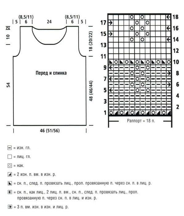 Схема к тунике кружевным узором