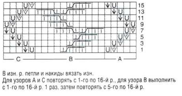 Вязание варежек с косой схемы 835